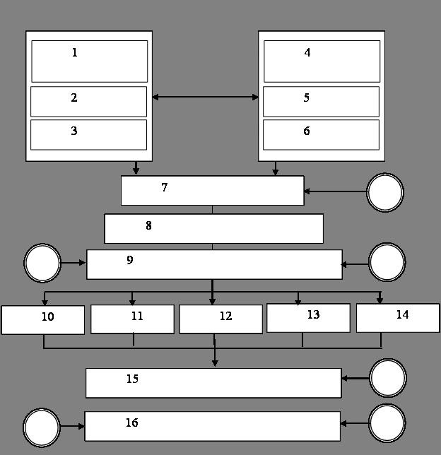 8 – генеральная схема